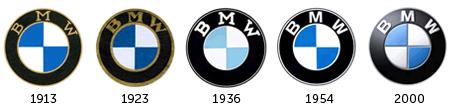 logogeschiedenis BMW
