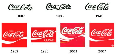 logogeschiedenis Coca-Cola