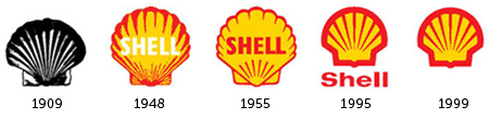 logogeschiedenis Shell